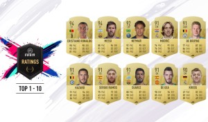 FIFA19 Rating primi 10 giocatori