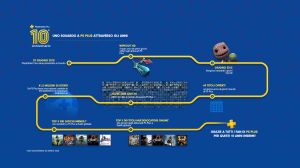 Plus10Year_infographic_003a_1920x1080_v1_MELIT