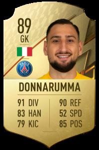 top-22-donnarumma-gianluigi